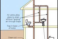 Bathtub Vent Distance Bathroom Ideas regarding sizing 807 X 1080
