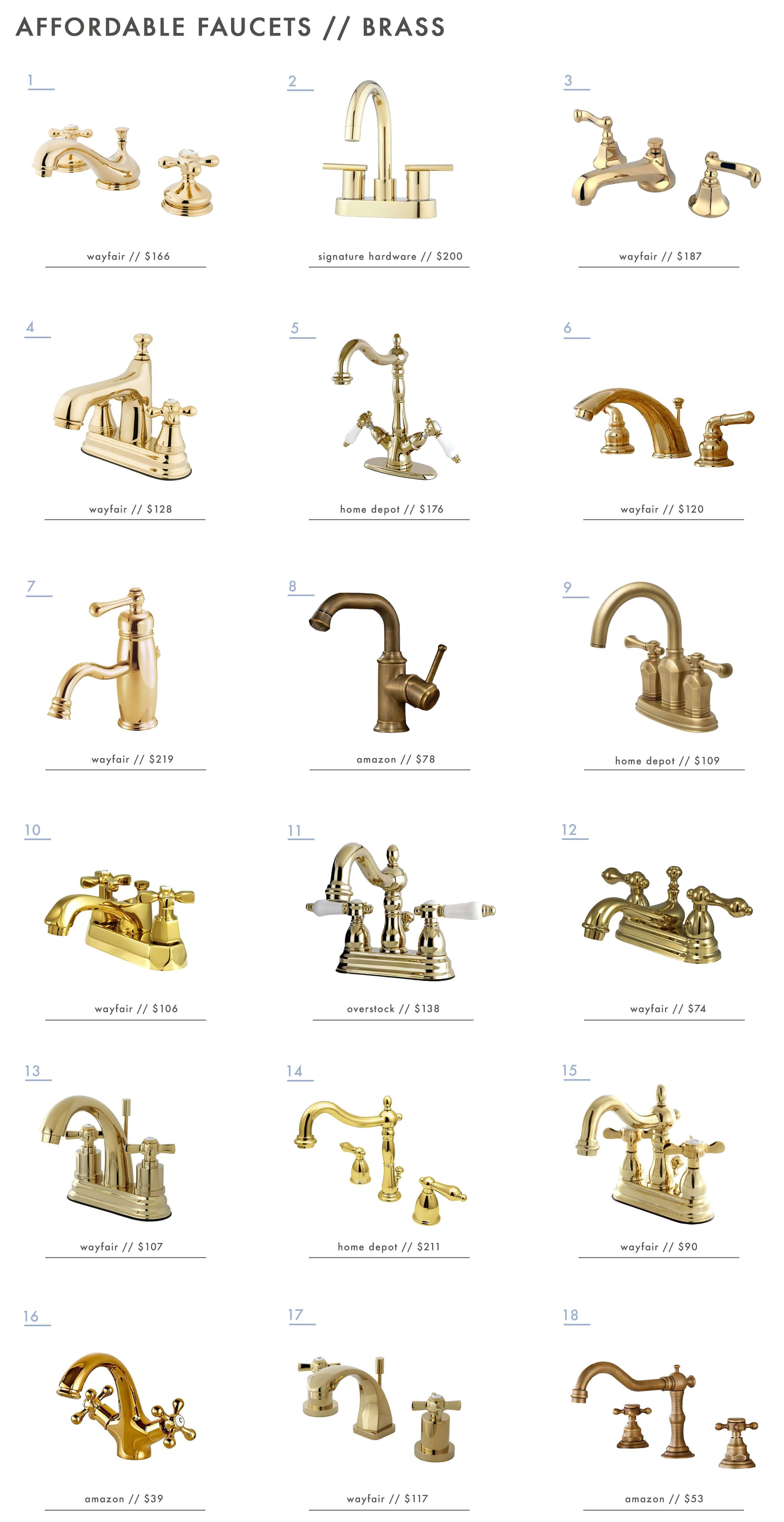 57 Affordable Bathroom Faucets Style Emily Henderson Round Ups in sizing 2500 X 4851