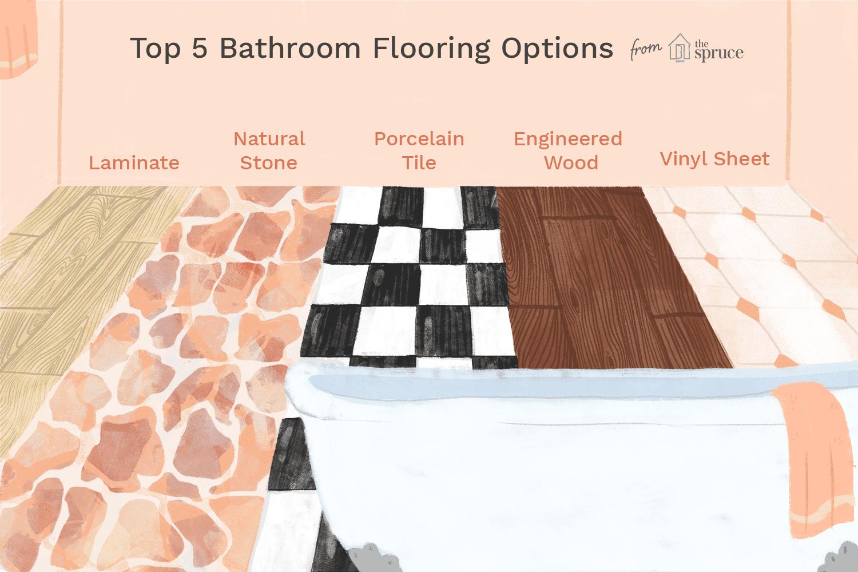 Best Flooring For Bathrooms in proportions 1500 X 1000