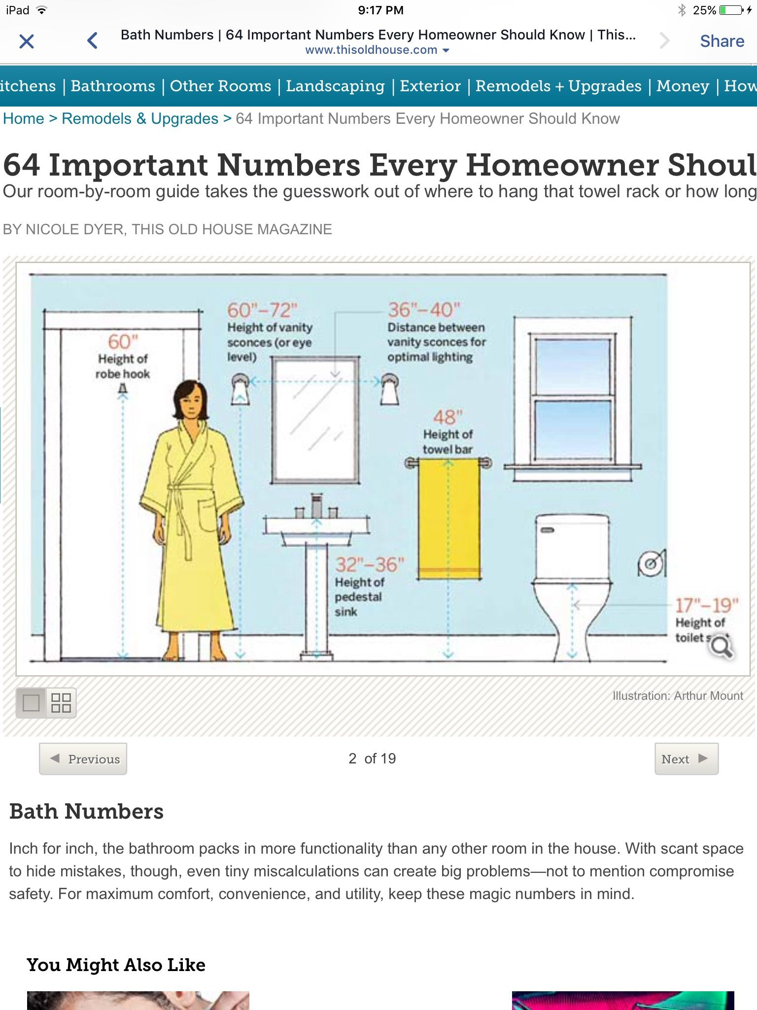 Pin Nancy Moore On Interior Design In 2019 Bathroom inside proportions 1536 X 2048