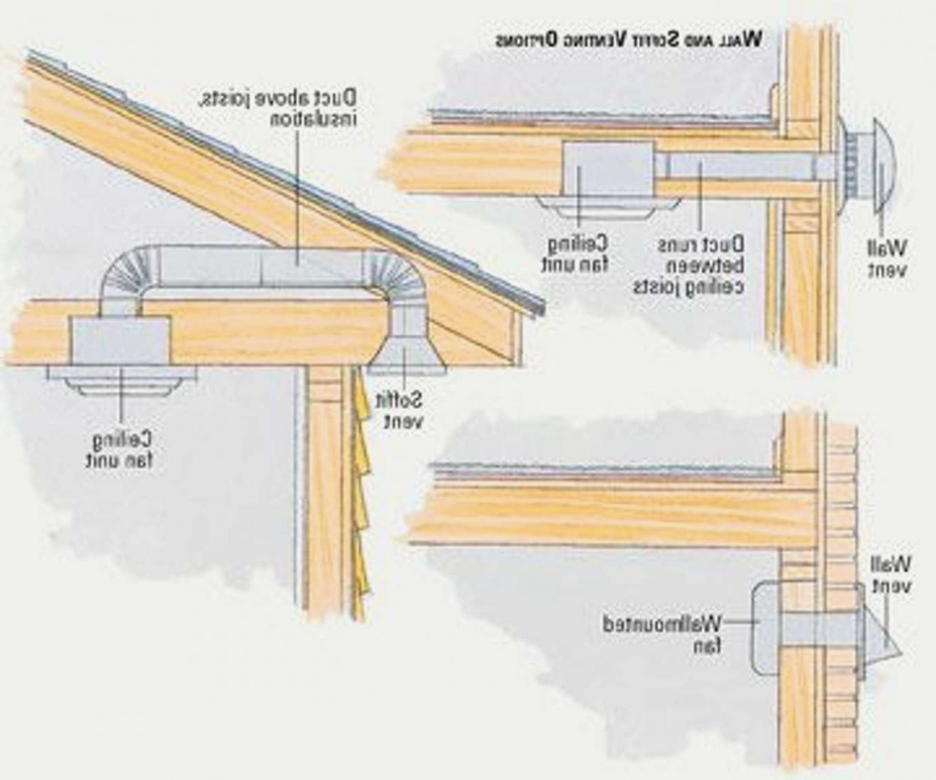 Bathroom Exhaust Fan Venting Outside Via Soffit Exhaust Fans in measurements 1319 X 1099
