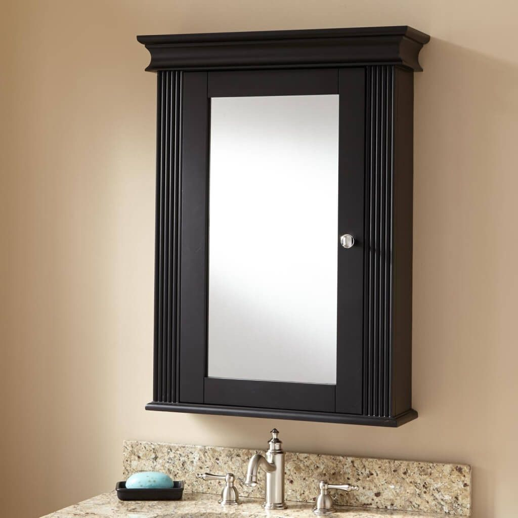 Pin Rahayu12 On Interior Analogi Bathroom Mirror inside proportions 1024 X 1024